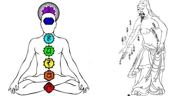 Cakre i akupunkturne tocke